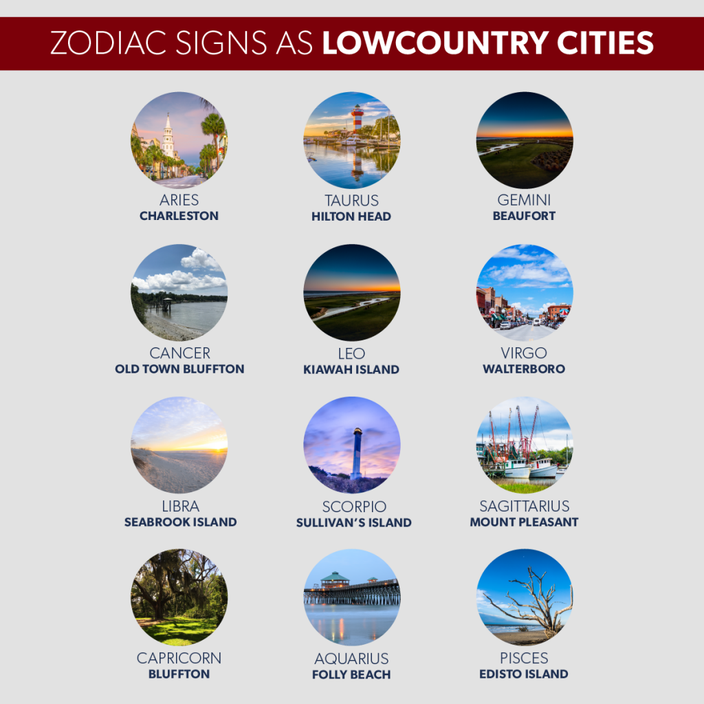 zodiac signs as lowcountry cities